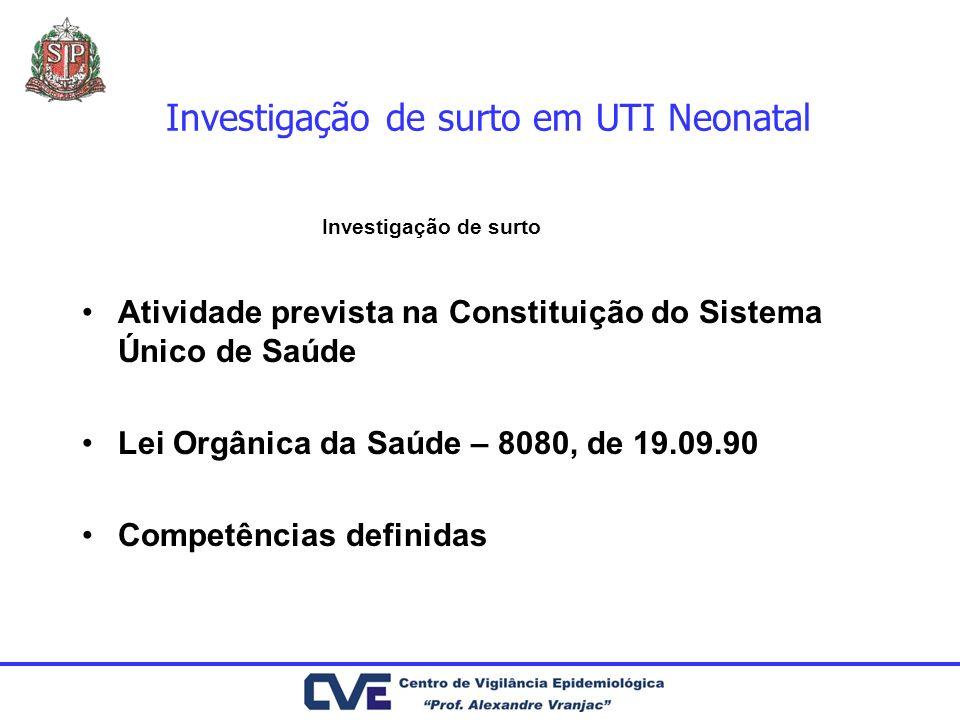 Investigação de surto em UTI Neonatal Investigação de surto Atividade prevista na Constituição do Sistema Único de Saúde Lei Orgânica da Saúde – 8080,