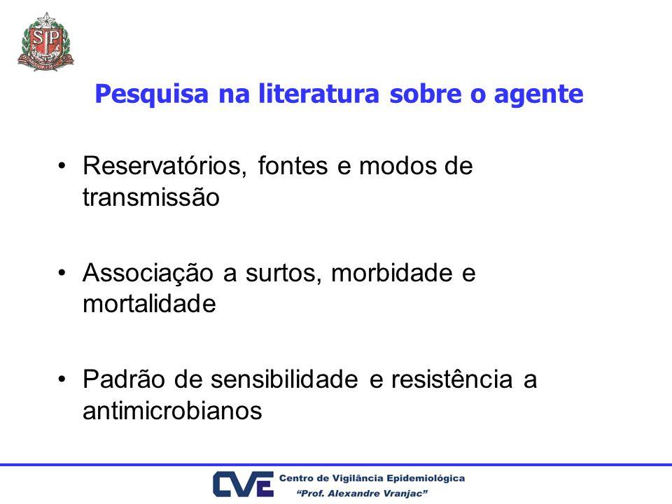 Pesquisa na literatura sobre o agente Reservatórios, fontes e modos de transmissão Associação a surtos, morbidade e mortalidade Padrão de sensibilidad
