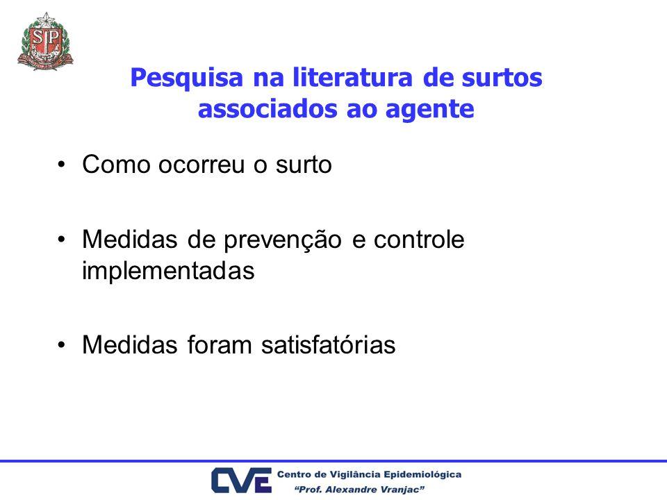 Pesquisa na literatura de surtos associados ao agente Como ocorreu o surto Medidas de prevenção e controle implementadas Medidas foram satisfatórias