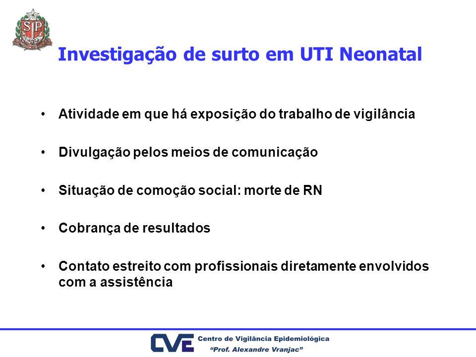 Investigação de surto em UTI Neonatal Atividade em que há exposição do trabalho de vigilância Divulgação pelos meios de comunicação Situação de comoçã