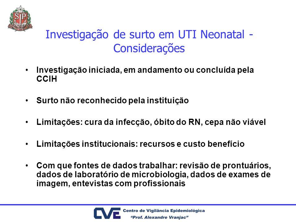 Investigação de surto em UTI Neonatal - Considerações Investigação iniciada, em andamento ou concluída pela CCIH Surto não reconhecido pela instituiçã