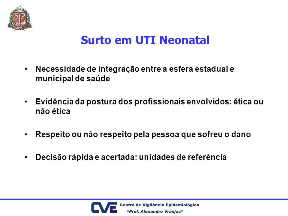 Surto em UTI Neonatal Necessidade de integração entre a esfera estadual e municipal de saúde Evidência da postura dos profissionais envolvidos: ética
