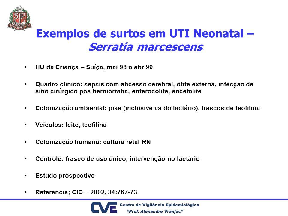 Exemplos de surtos em UTI Neonatal – Serratia marcescens HU da Criança – Suíça, mai 98 a abr 99 Quadro clínico: sepsis com abcesso cerebral, otite ext