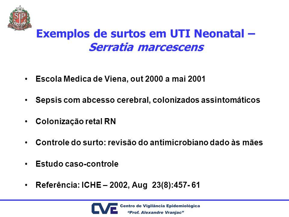 Exemplos de surtos em UTI Neonatal – Serratia marcescens Escola Medica de Viena, out 2000 a mai 2001 Sepsis com abcesso cerebral, colonizados assintom