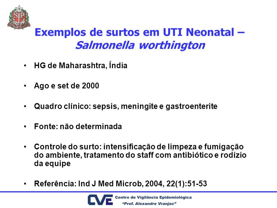 Exemplos de surtos em UTI Neonatal – Salmonella worthington HG de Maharashtra, Índia Ago e set de 2000 Quadro clínico: sepsis, meningite e gastroenter