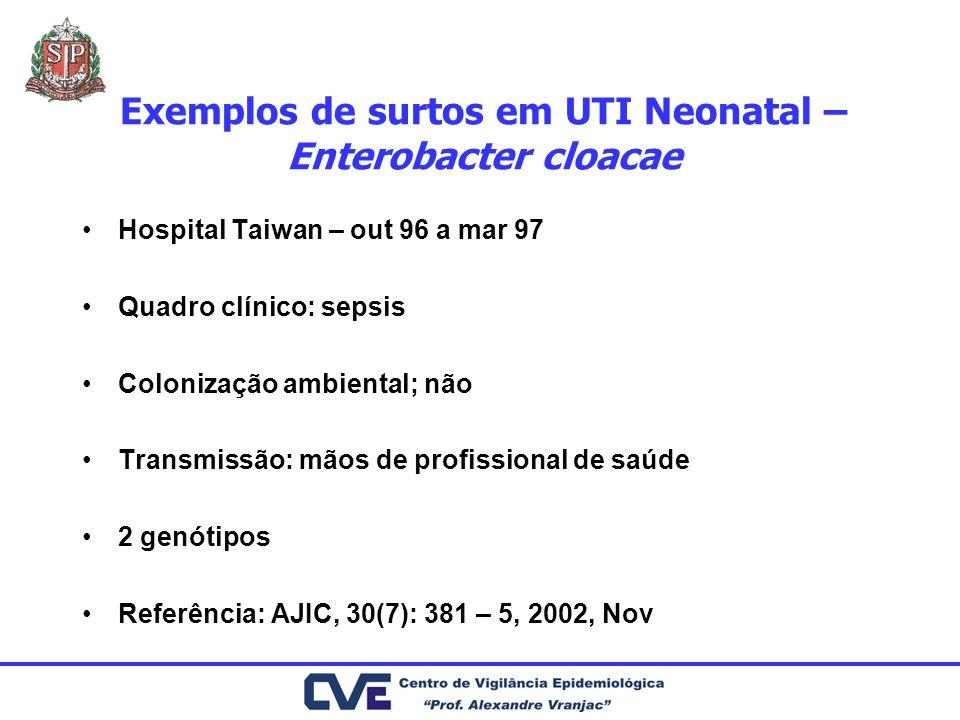 Exemplos de surtos em UTI Neonatal – Enterobacter cloacae Hospital Taiwan – out 96 a mar 97 Quadro clínico: sepsis Colonização ambiental; não Transmis