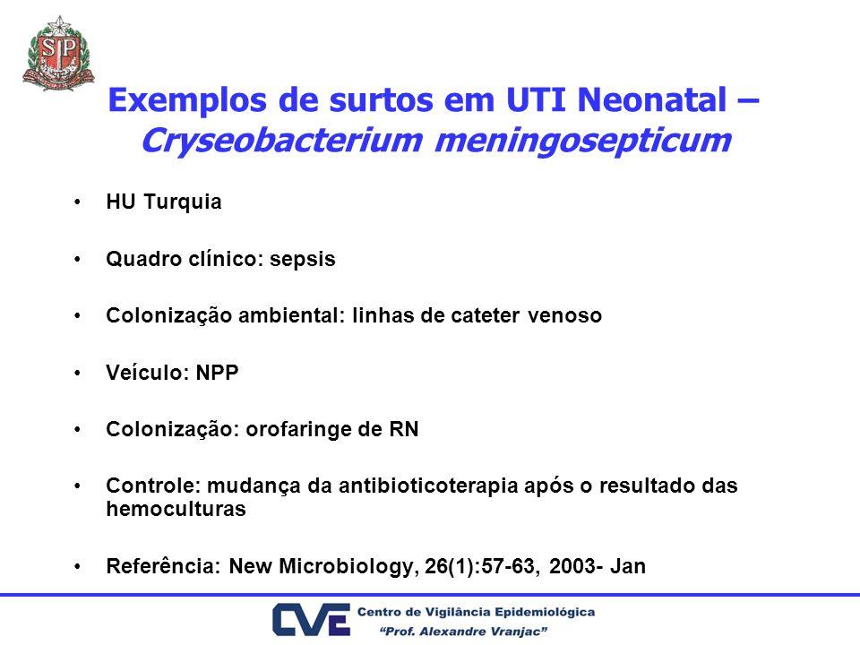 Exemplos de surtos em UTI Neonatal – Cryseobacterium meningosepticum HU Turquia Quadro clínico: sepsis Colonização ambiental: linhas de cateter venoso