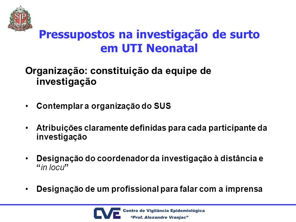 Pressupostos na investigação de surto em UTI Neonatal Organização: constituição da equipe de investigação Contemplar a organização do SUS Atribuições