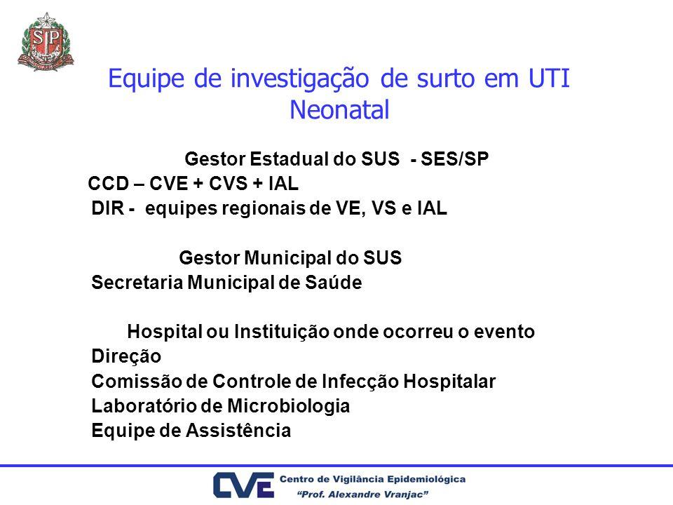 Equipe de investigação de surto em UTI Neonatal Gestor Estadual do SUS - SES/SP CCD – CVE + CVS + IAL DIR - equipes regionais de VE, VS e IAL Gestor M