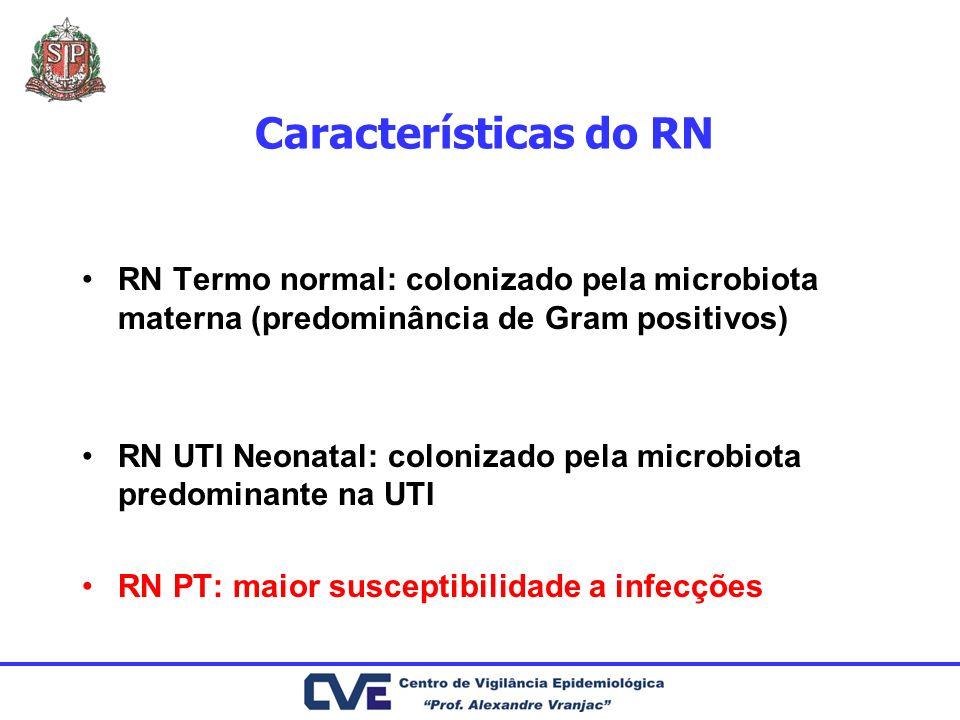 Características do RN RN Termo normal: colonizado pela microbiota materna (predominância de Gram positivos) RN UTI Neonatal: colonizado pela microbiot