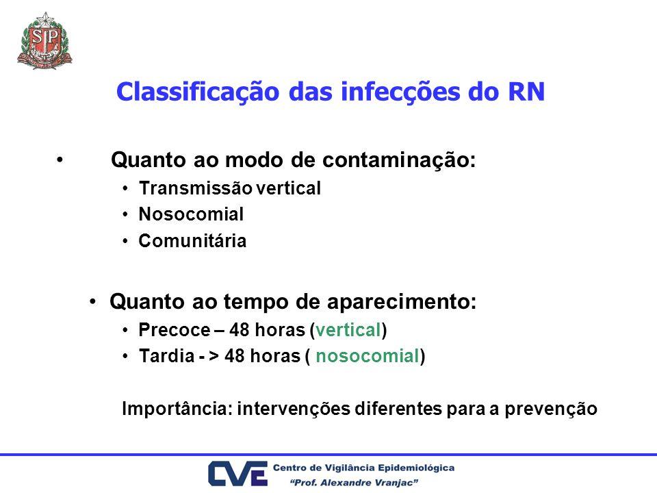 Classificação das infecções do RN Quanto ao modo de contaminação: Transmissão vertical Nosocomial Comunitária Quanto ao tempo de aparecimento: Precoce