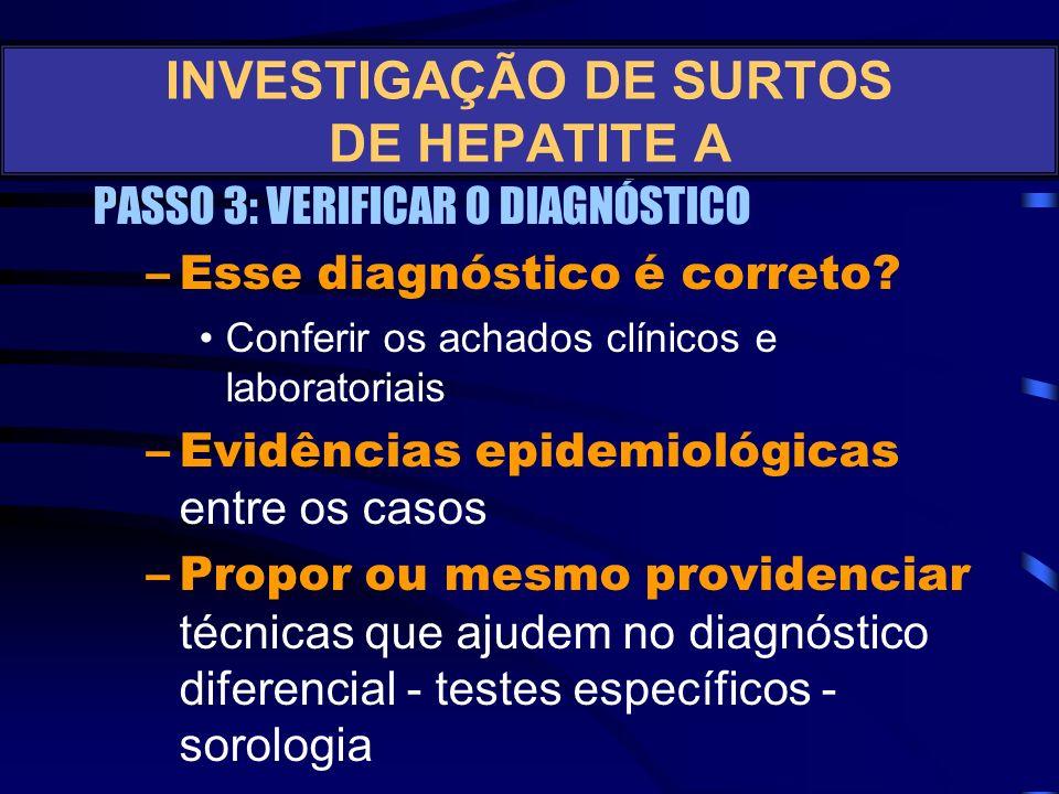 PASSO 2: ESTABELECENDO A RELAÇÃO ENTRE OS CASOS/EXISTÊNCIA DO SURTO D) verificar se há casos semelhantes em outros hospitais/Unidades de saúde da cida