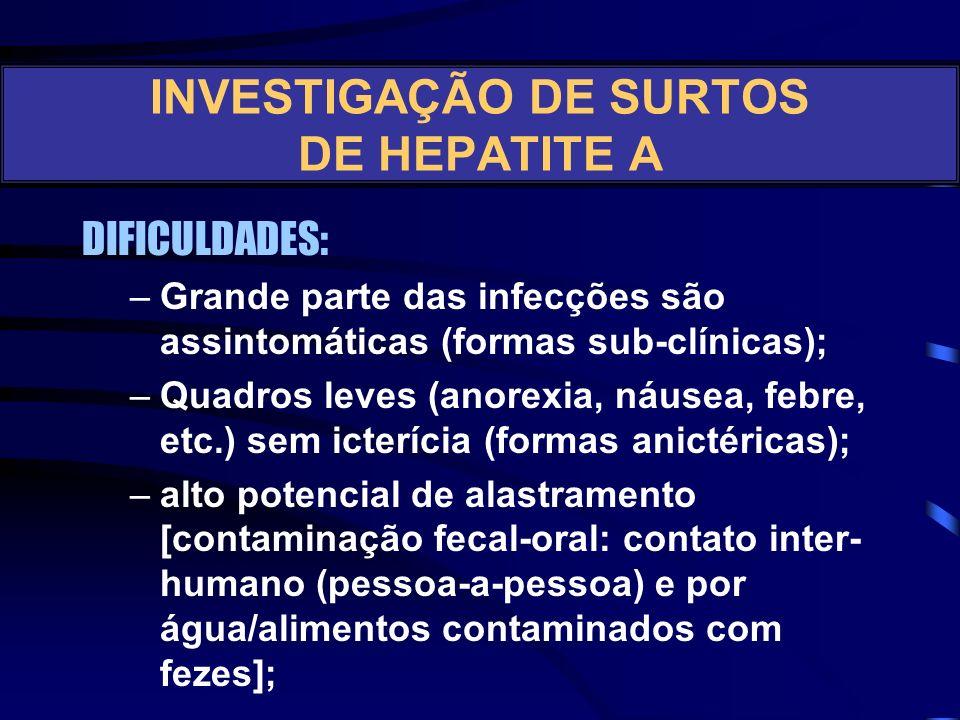 A INVESTIGAÇÃO EPIDEMIOLÓGICA EM SURTOS DE HEPATITE A Passos da Investigação, Notificação e Sistema de Informação Maria Bernadete de Paula Eduardo Div