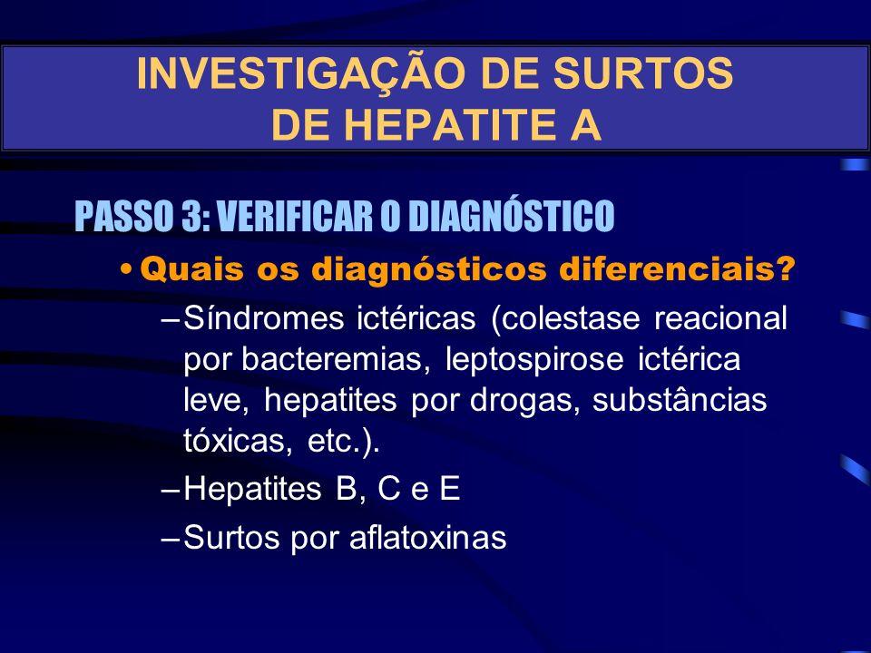 PASSO 3: VERIFICAR O DIAGNÓSTICO –Esse diagnóstico é correto? Conferir os achados clínicos e laboratoriais –Evidências epidemiológicas entre os casos
