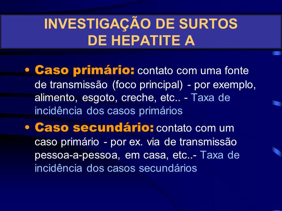 PASSO 4: DEFININDO E IDENTIFICANDO CASOS Definição de caso - clínica e exame laboratorial; elo epidemiológico Definição de surto - dois ou mais casos/