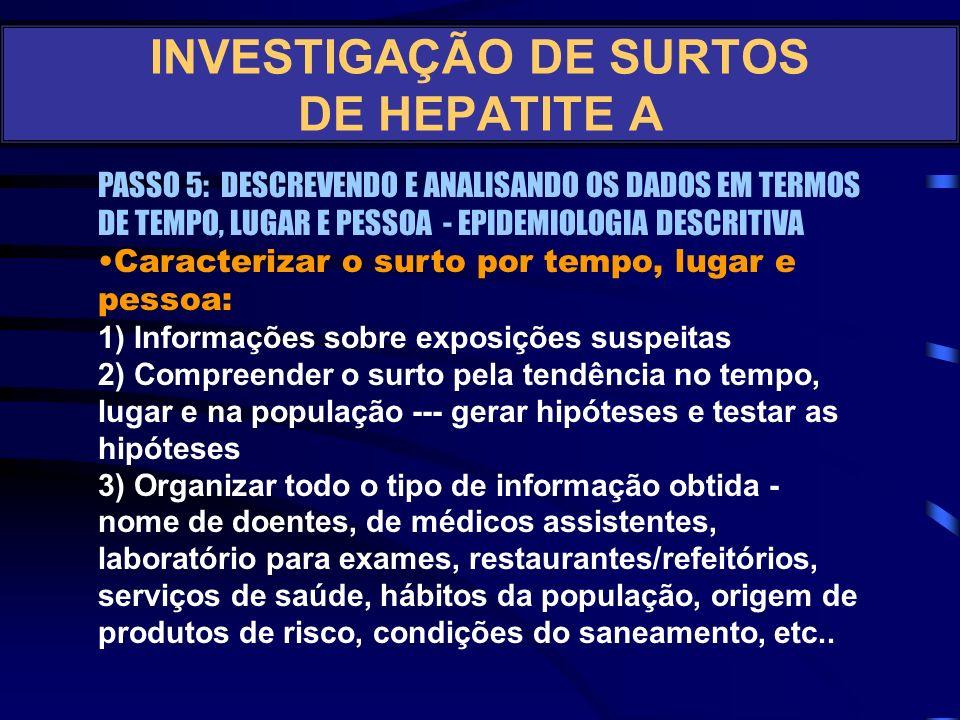 – Creche/Escola - potencial de disseminação e manutenção do vírus – Comunidade - potencial de geração de casos e de contaminação INVESTIGAÇÃO DE SURTO