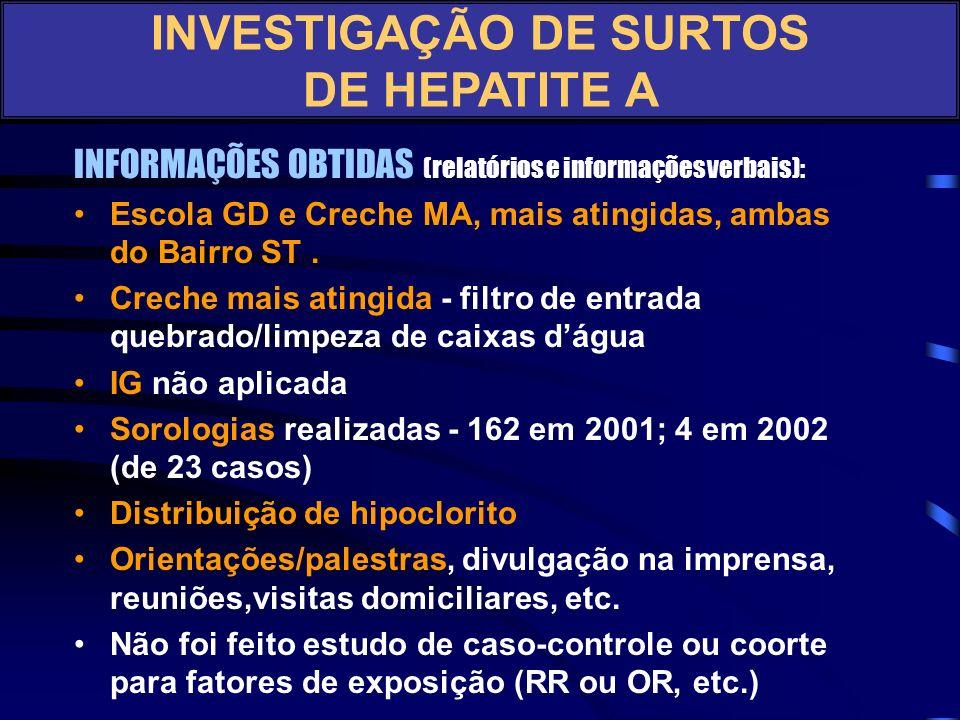 INFORMAÇÕES OBTIDAS (relatórios e informações verbais): Erosão na R. JE (Bairro de ST e SD) com rompimento do esgoto - cratera de 40 m x 30 m (lagoa).