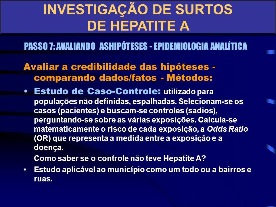 Avaliar a credibilidade das hipóteses - comparando dados/fatos - Métodos: Estudo Retrospectivo de Coorte: utilizado comumente para eventos ocorridos e
