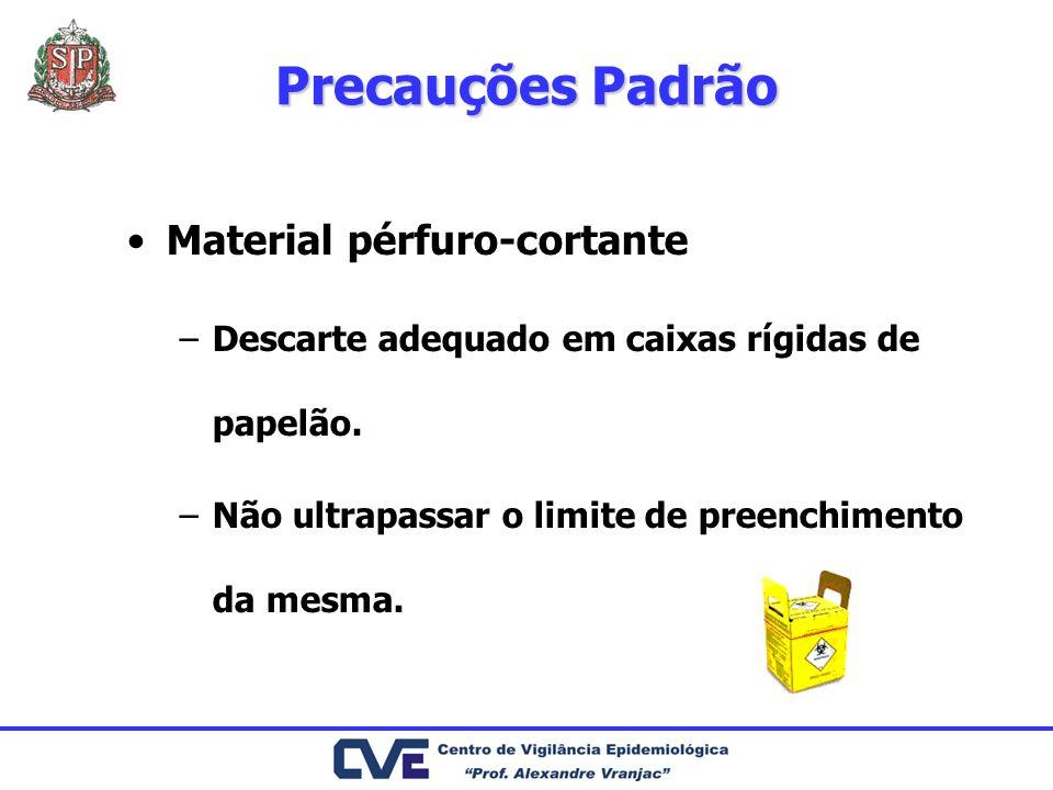 Material pérfuro-cortante –Descarte adequado em caixas rígidas de papelão. –Não ultrapassar o limite de preenchimento da mesma. Precauções Padrão