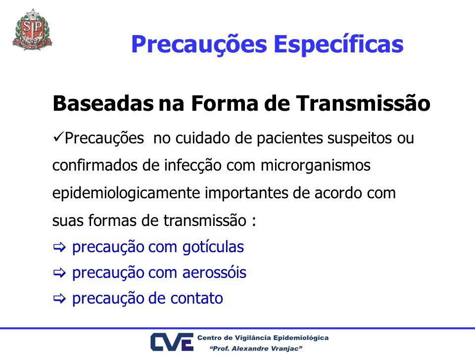 Baseadas na Forma de Transmissão Precauções no cuidado de pacientes suspeitos ou confirmados de infecção com microrganismos epidemiologicamente import