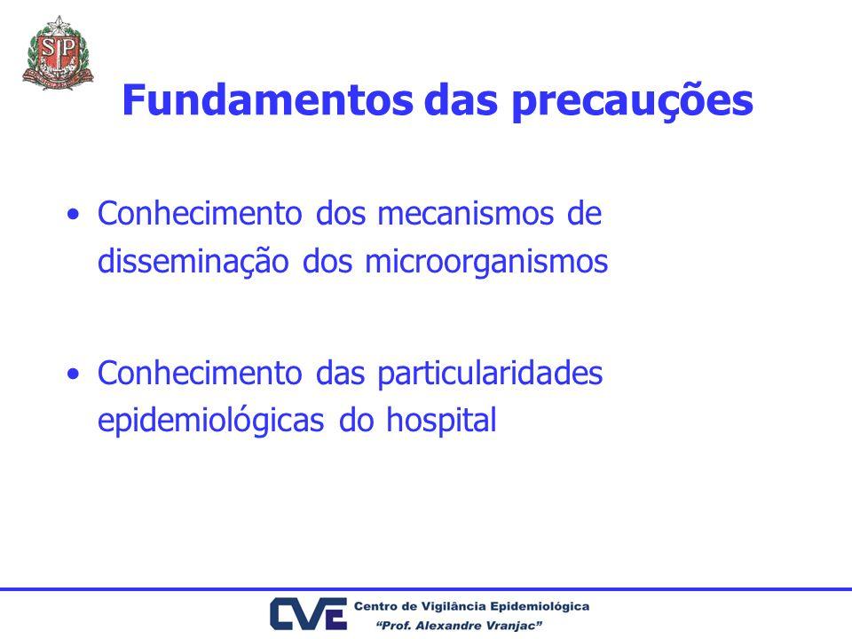 Conhecimento dos mecanismos de disseminação dos microorganismos Conhecimento das particularidades epidemiológicas do hospital Fundamentos das precauções