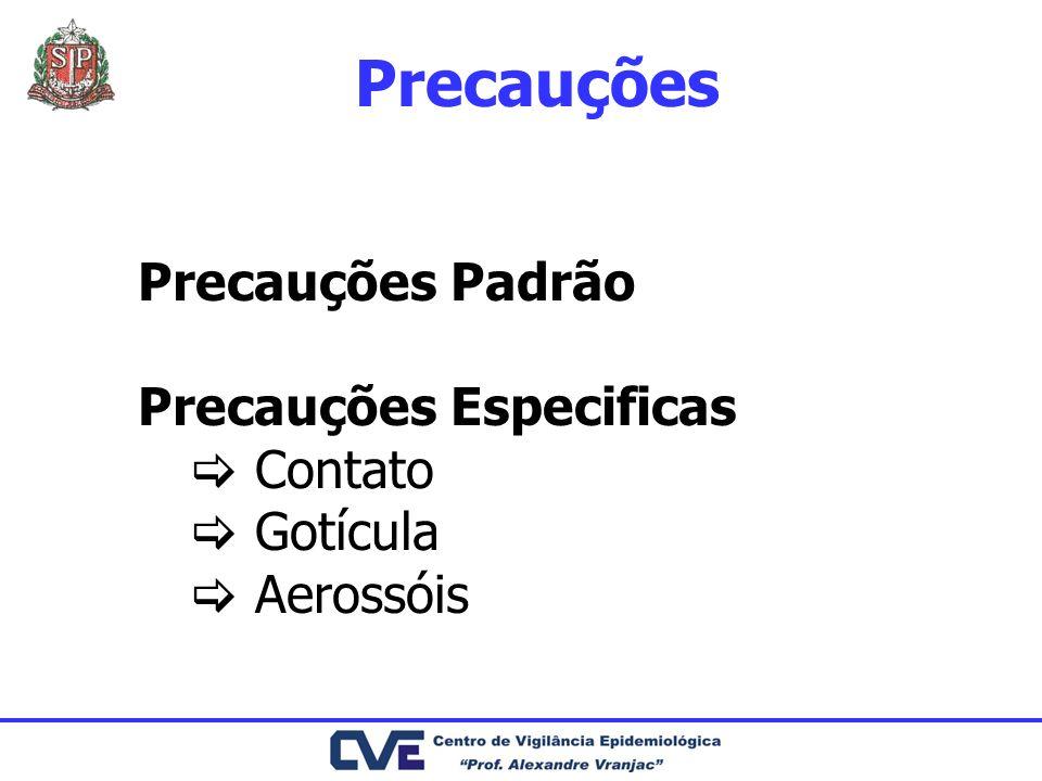 Precauções Padrão Precauções Especificas Contato Gotícula Aerossóis Precauções
