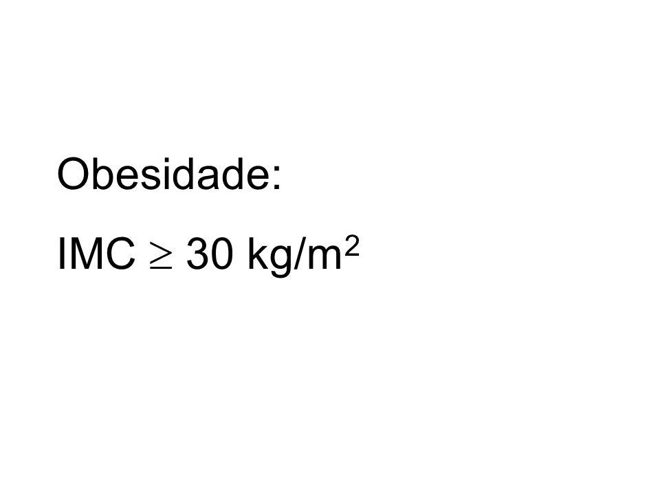 Obesidade: IMC 30 kg/m 2