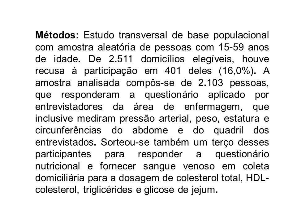 Métodos: Estudo transversal de base populacional com amostra aleatória de pessoas com 15-59 anos de idade.