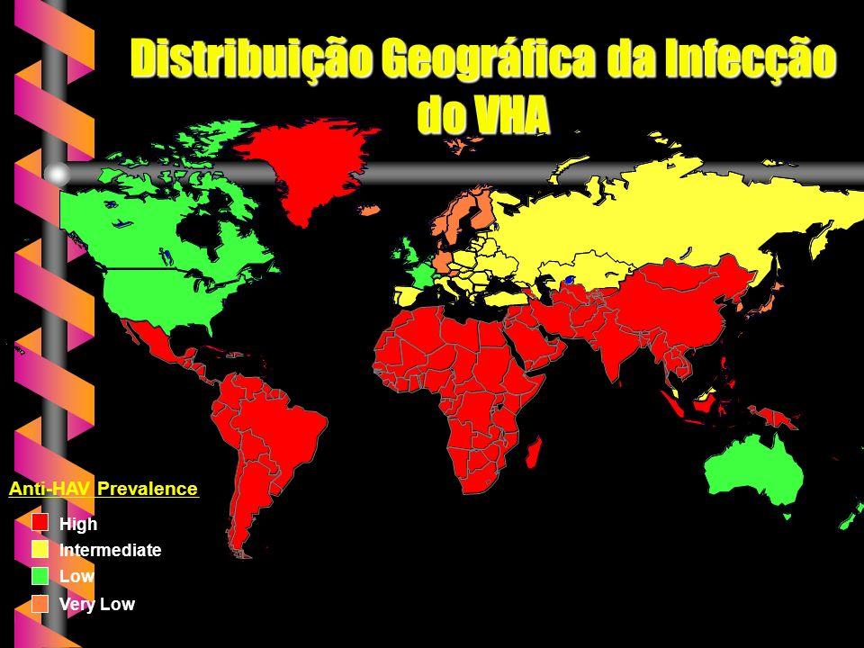 PADRÕES GLOBAIS DE TRANSMISSÃO