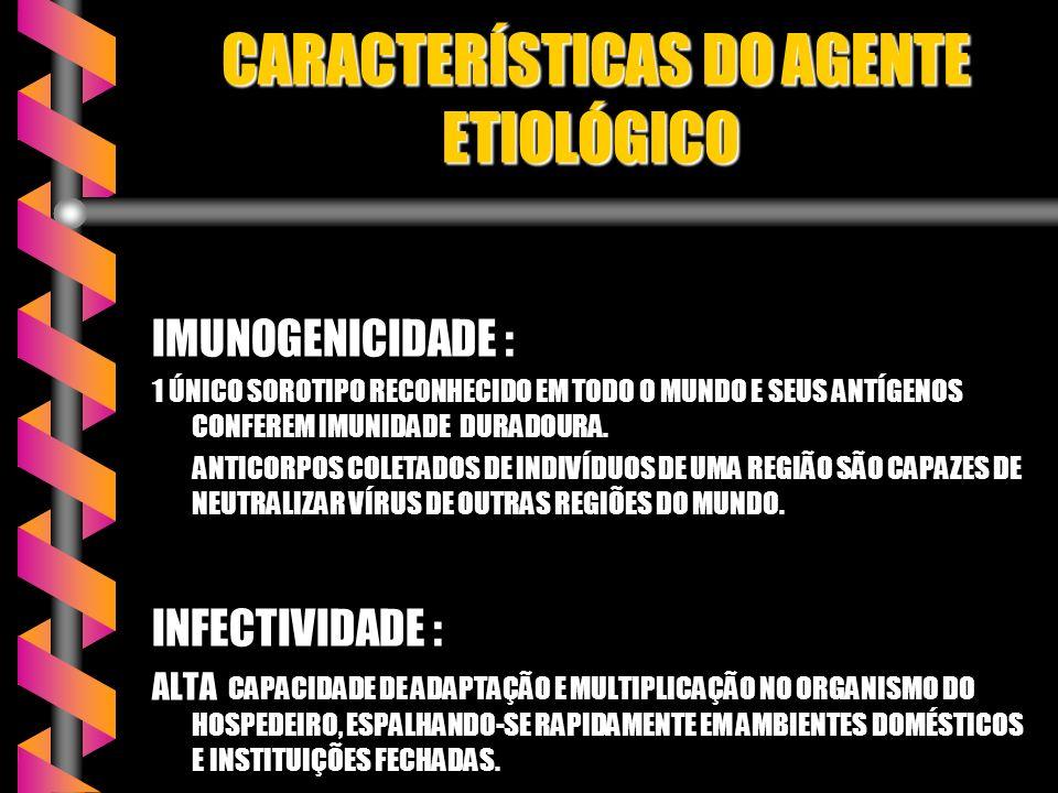 MEDIDAS DE CONTROLE MEDIDAS DE CONTROLE 1- É COMPULSÓRIA A NOTIFICAÇÃO DOS SURTOS ( 2 OU MAIS CASOS ) À VE DO MUNICÍPIO, REGIONAL, OU CENTRAL, PARA DESENCADEAR AÇÕES DE INVESTIGAÇÃO E CONTROLE DA TRANSMISSÃO 2- NOTIFICAÇÃO DO PRIMEIRO CASO EM CRECHES E PRÉ-ESCOLAS, OU INSTITUIÇÕES FECHADAS, PARA QUE MEDIDAS HIGIÊNICO- SANITÁRIAS SEJAM TOMADAS VISANDO EVITAR A DISSEMINAÇÃO.