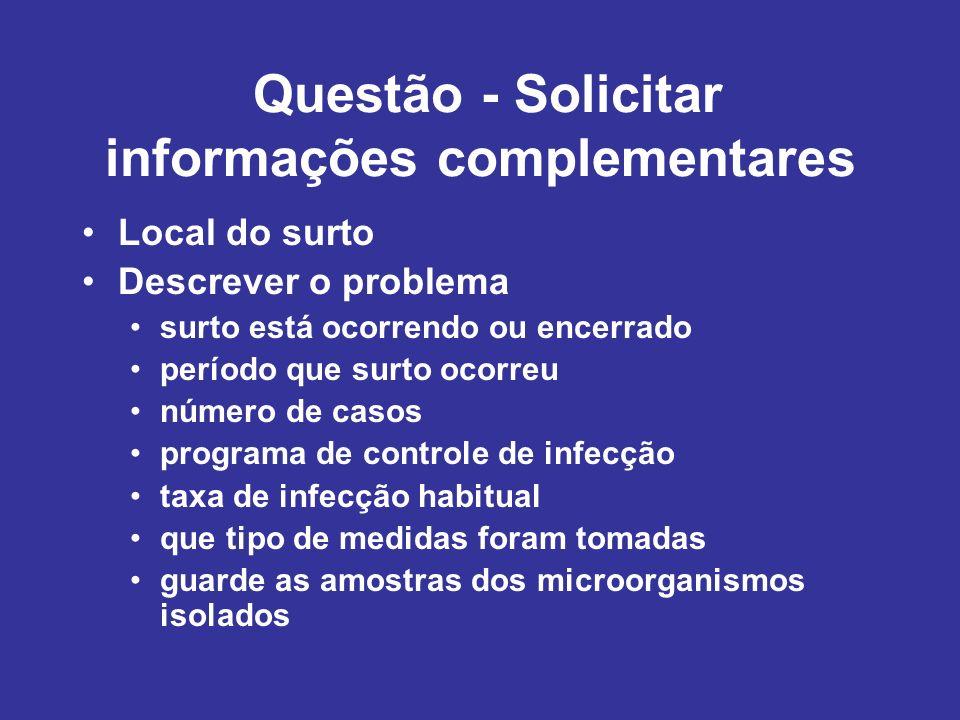 Questão - Solicitar informações complementares Local do surto Descrever o problema surto está ocorrendo ou encerrado período que surto ocorreu número