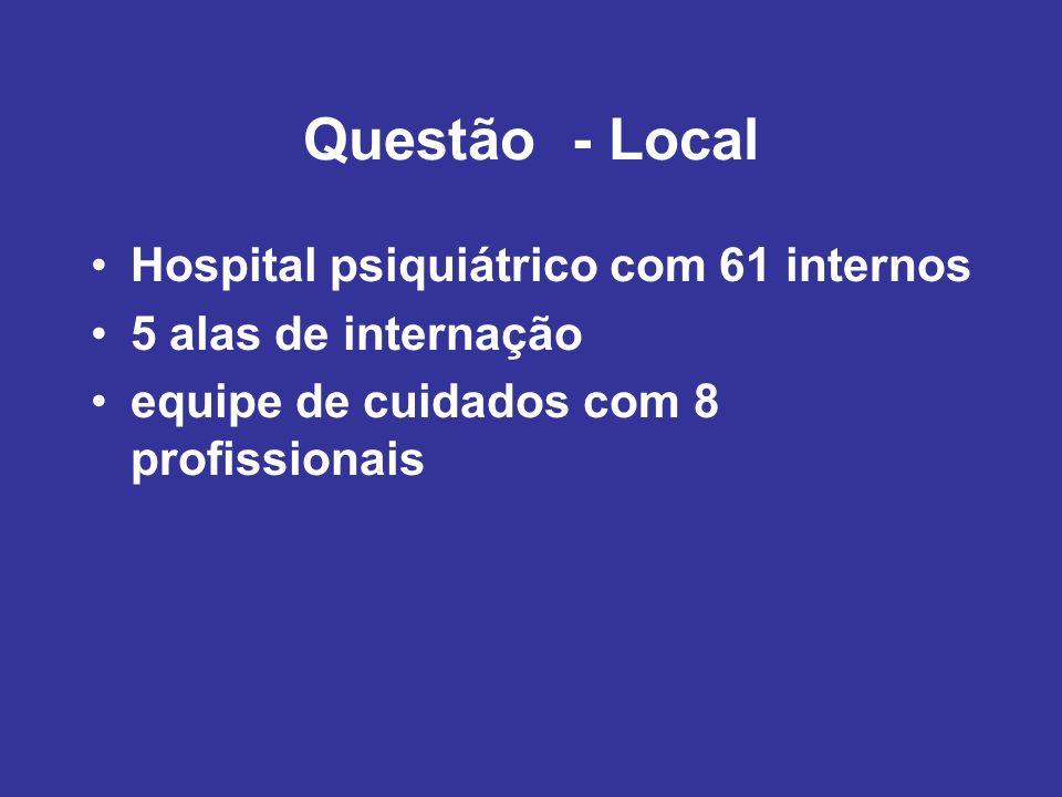 Questão - Local Hospital psiquiátrico com 61 internos 5 alas de internação equipe de cuidados com 8 profissionais