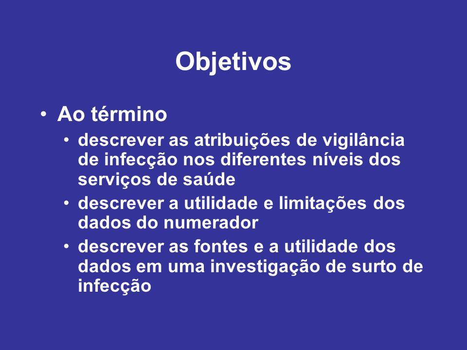 Objetivos Ao término descrever as atribuições de vigilância de infecção nos diferentes níveis dos serviços de saúde descrever a utilidade e limitações