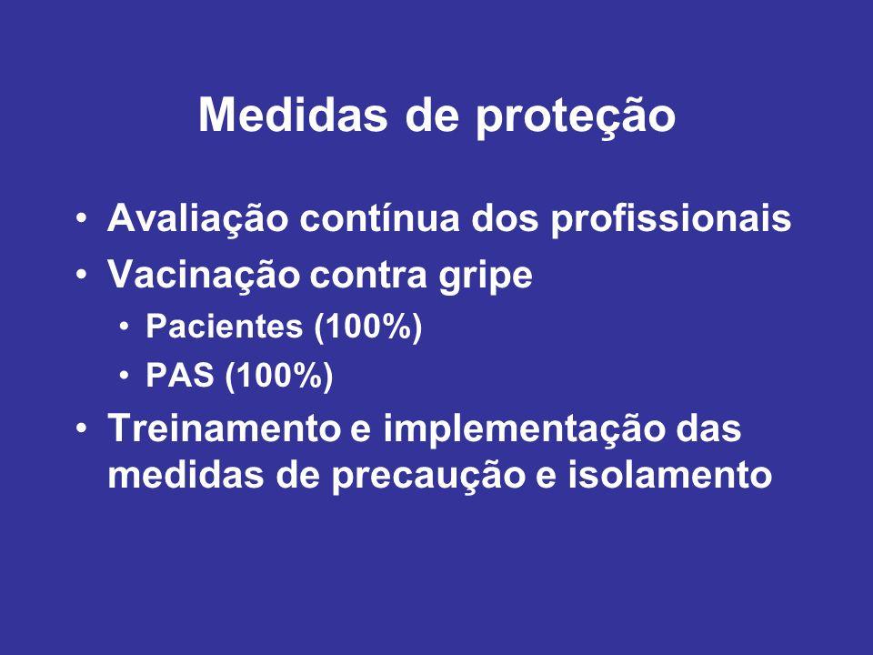 Medidas de proteção Avaliação contínua dos profissionais Vacinação contra gripe Pacientes (100%) PAS (100%) Treinamento e implementação das medidas de
