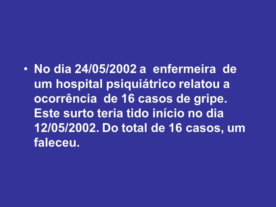 No dia 24/05/2002 a enfermeira de um hospital psiquiátrico relatou a ocorrência de 16 casos de gripe. Este surto teria tido início no dia 12/05/2002.