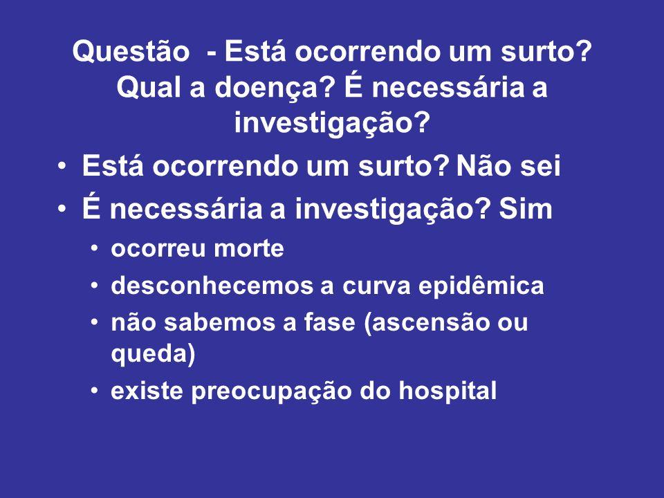 Surto de Infecções de Feridas Cirúrgicas Testar Hipóteses CasosControles Ala 2+- +99 -736 OR = ad =9*36 = 5,14 bc 7*9 Teste exato de Fisher = 0,006