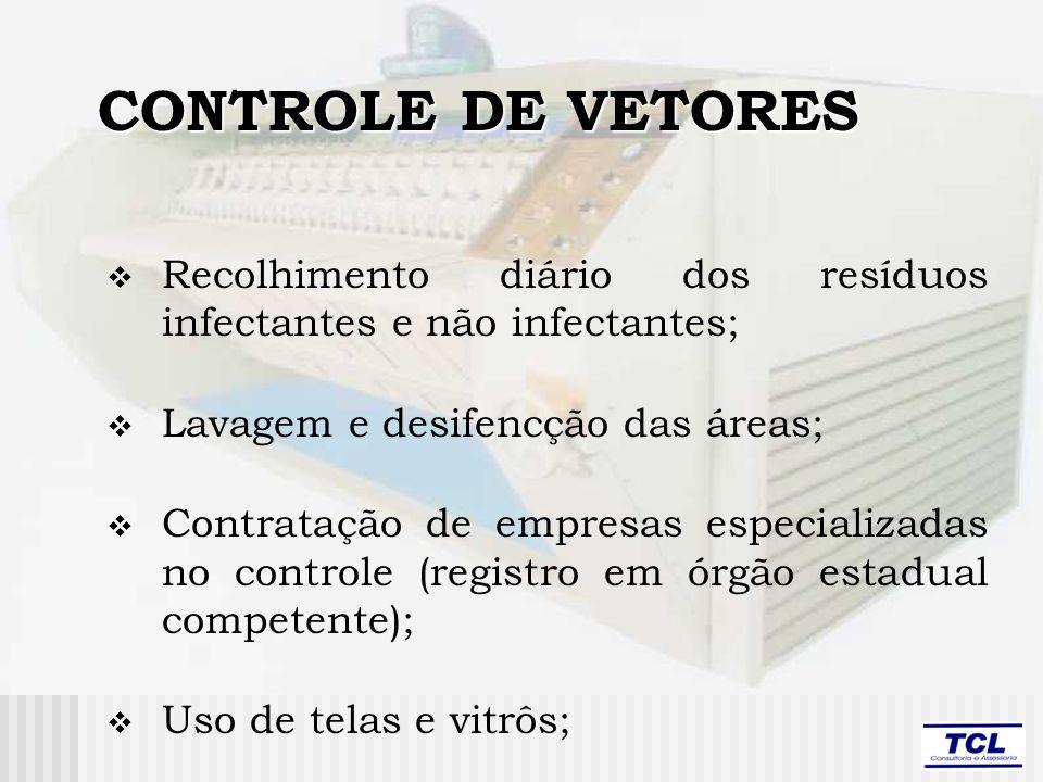 CONTROLE DE VETORES Recolhimento diário dos resíduos infectantes e não infectantes; Lavagem e desifencção das áreas; Contratação de empresas especiali
