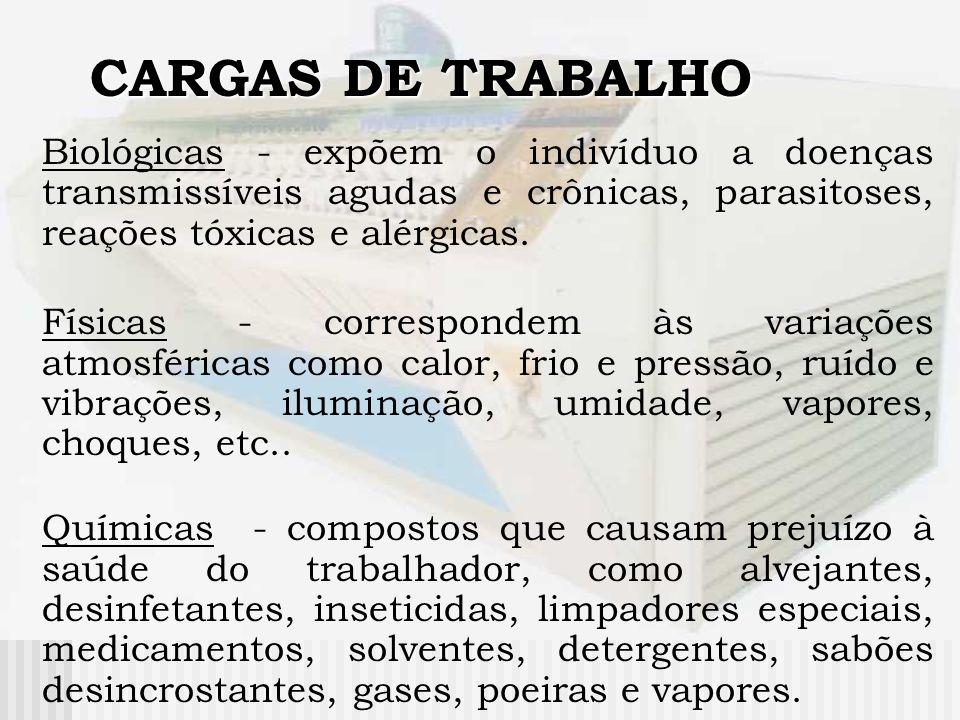 CARGAS DE TRABALHO Biológicas - expõem o indivíduo a doenças transmissíveis agudas e crônicas, parasitoses, reações tóxicas e alérgicas. Físicas - cor
