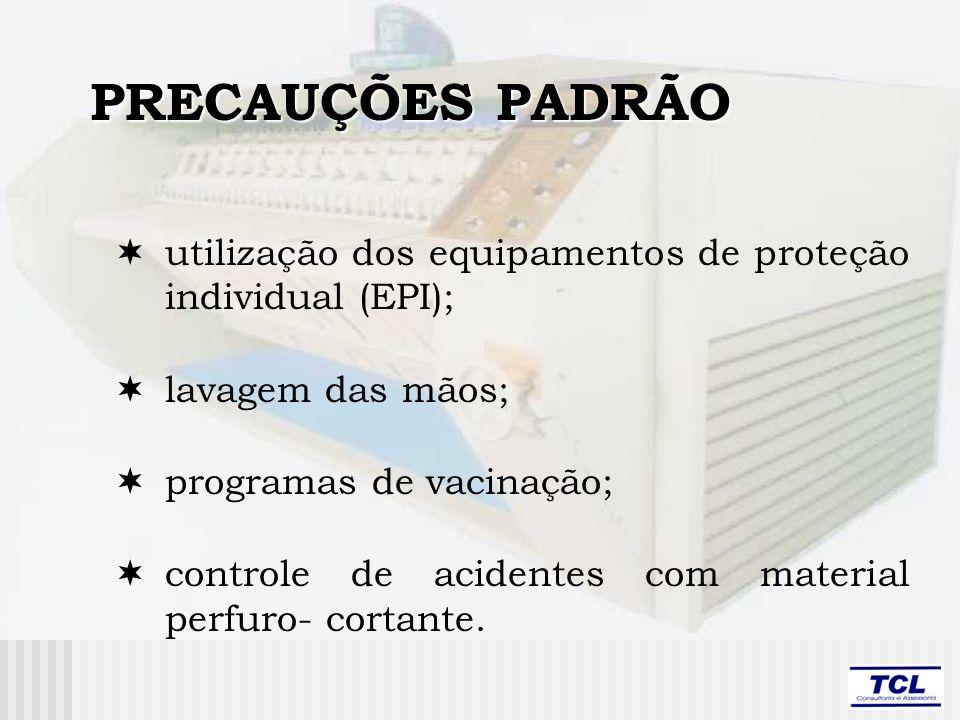 PRECAUÇÕES PADRÃO utilização dos equipamentos de proteção individual (EPI); lavagem das mãos; programas de vacinação; controle de acidentes com materi