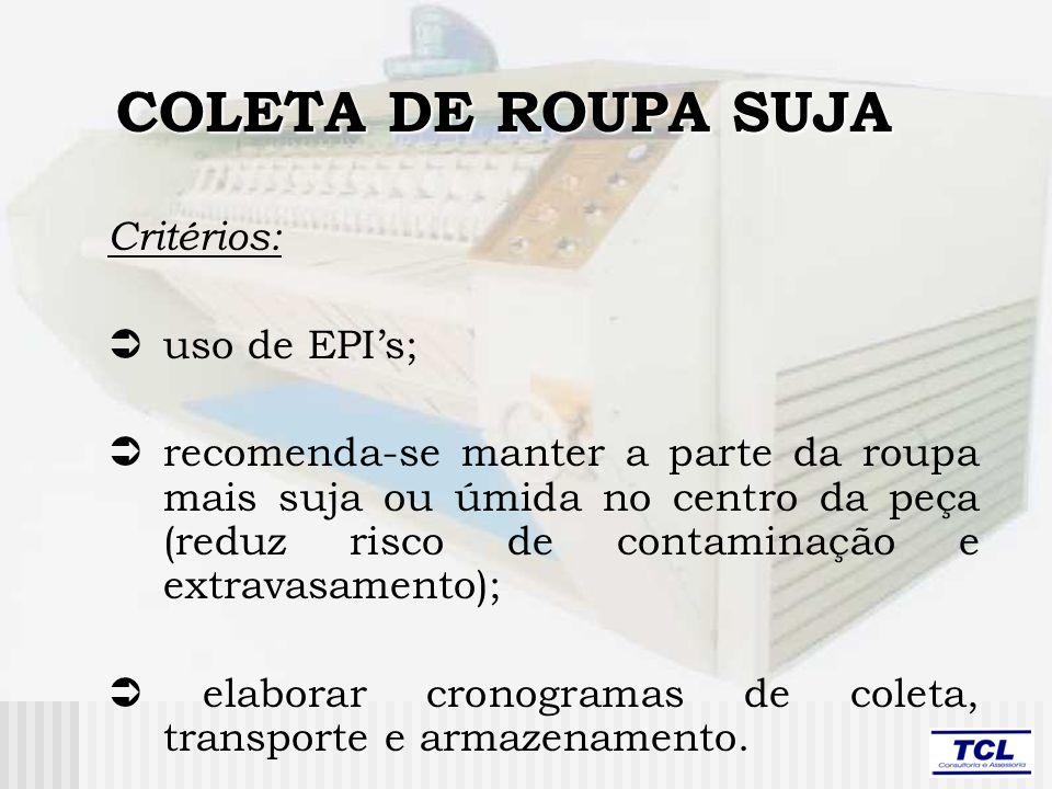 COLETA DE ROUPA SUJA Critérios: uso de EPIs; recomenda-se manter a parte da roupa mais suja ou úmida no centro da peça (reduz risco de contaminação e