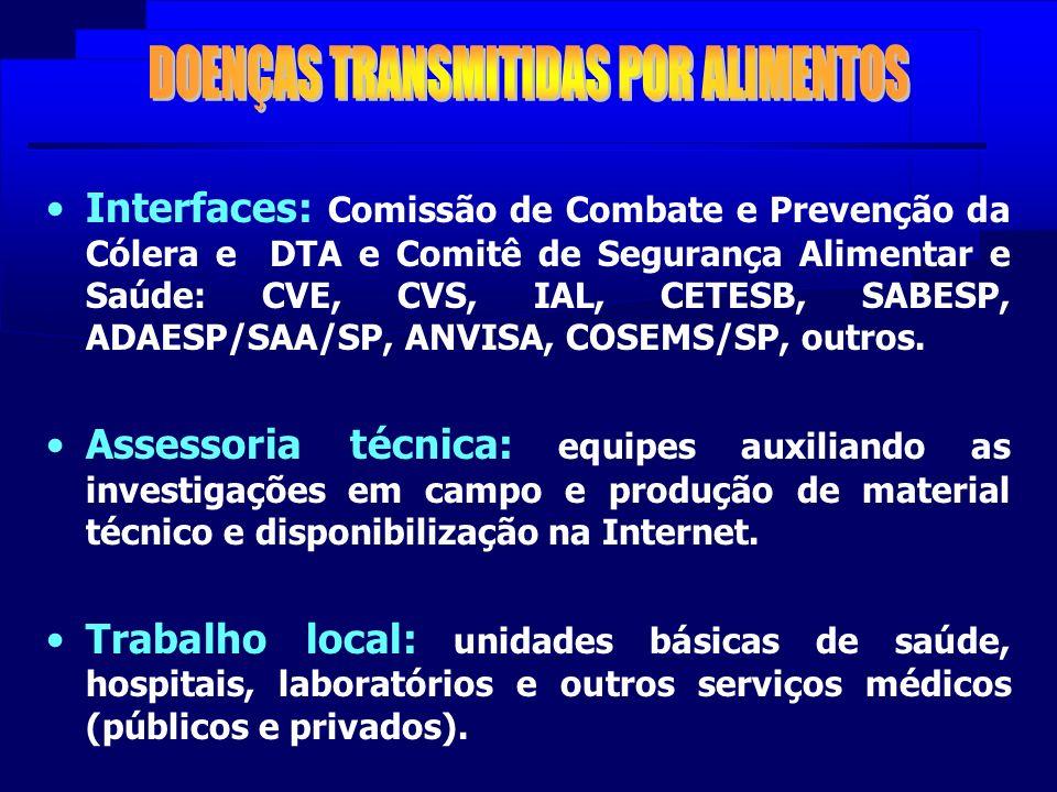 Interfaces: Comissão de Combate e Prevenção da Cólera e DTA e Comitê de Segurança Alimentar e Saúde: CVE, CVS, IAL, CETESB, SABESP, ADAESP/SAA/SP, ANV