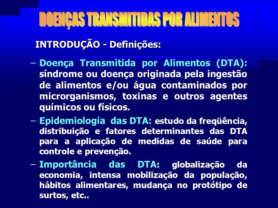 –Doença Transmitida por Alimentos (DTA): síndrome ou doença originada pela ingestão de alimentos e/ou água contaminados por microrganismos, toxinas e