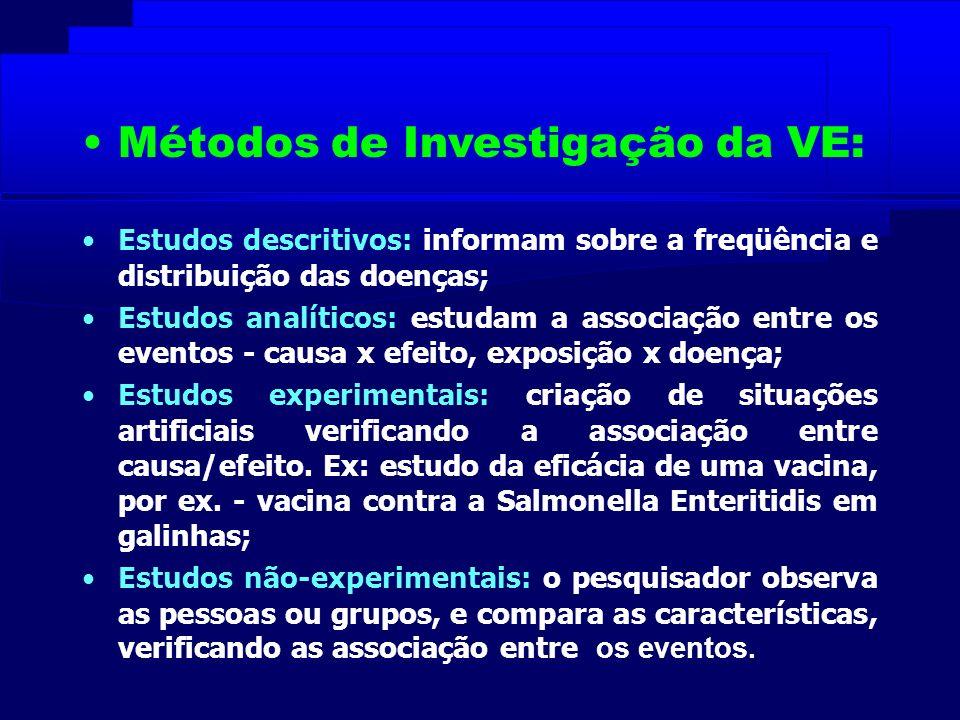 Métodos de Investigação da VE: Estudos descritivos: informam sobre a freqüência e distribuição das doenças; Estudos analíticos: estudam a associação e