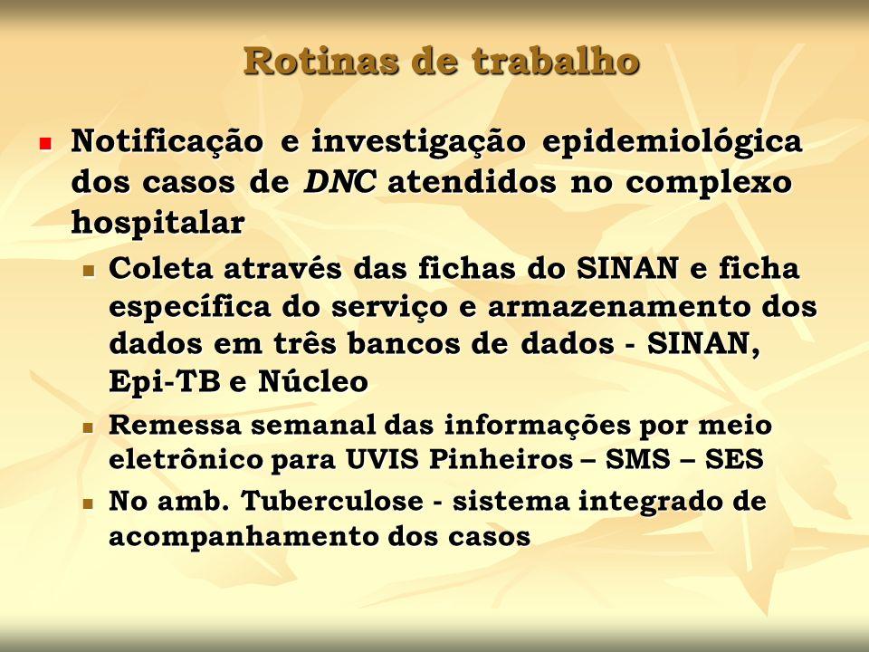 Rotinas de trabalho Notificação e investigação epidemiológica dos casos de DNC atendidos no complexo hospitalar Notificação e investigação epidemiológ