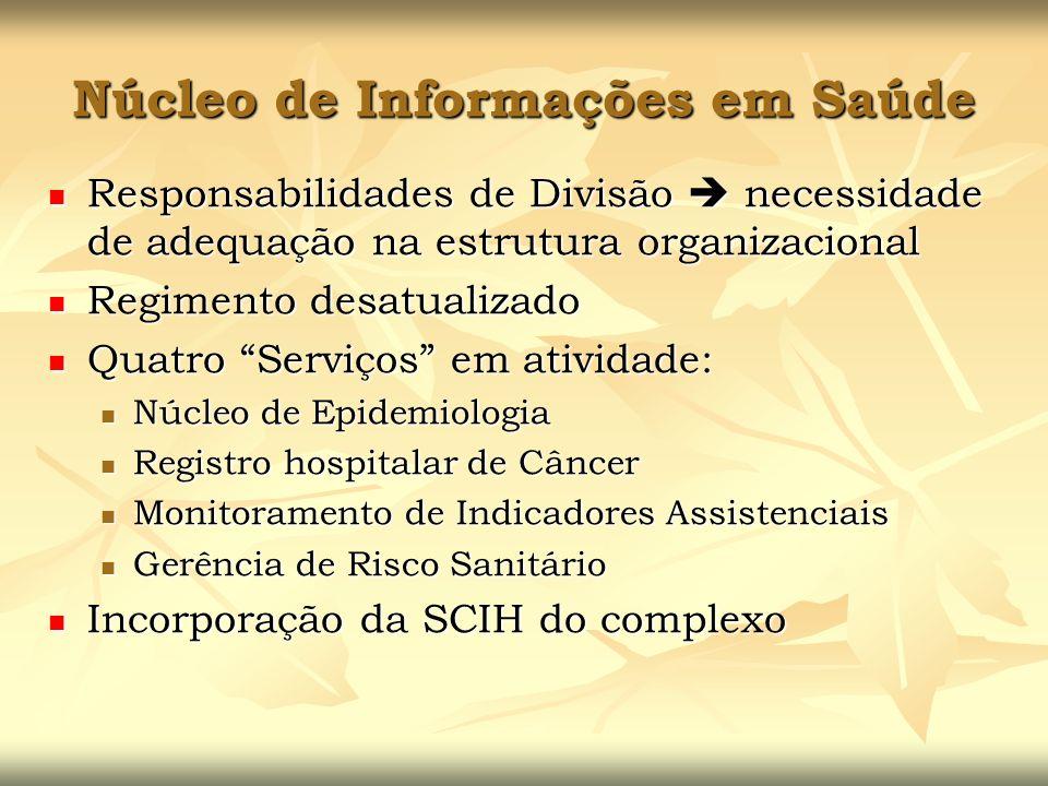 Núcleo de Informações em Saúde Informações assistenciais Informações assistenciais Demandas externas (obrigatórias) Demandas externas (obrigatórias) NEHC – NEHC – DNC (diária, semanal) SINAN - SMS/SES/MS DNC (diária, semanal) SINAN - SMS/SES/MS Óbitos (semanal) SMS – Comitê Morte Materna e Infantil Óbitos (semanal) SMS – Comitê Morte Materna e Infantil RHC -Neoplasias malignas (trimestral) FOSP /SES RHC -Neoplasias malignas (trimestral) FOSP /SES Gerência de risco (diária, semanal) ANVISA Gerência de risco (diária, semanal) ANVISA Indicadores assistenciais Avaliação do desempenho como hospital de ensino Indicadores assistenciais Avaliação do desempenho como hospital de ensino Demandas internas Demandas internas Superintendência / Diretoria Clínica Superintendência / Diretoria Clínica GPO GPO Comissões Comissões Assessoria de Imprensa Assessoria de Imprensa Clínicas do HC Clínicas do HC Farmácia Farmácia