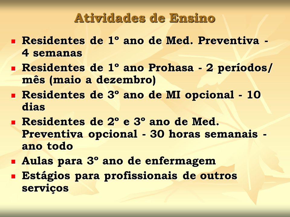 Atividades de Ensino Residentes de 1º ano de Med. Preventiva - 4 semanas Residentes de 1º ano de Med. Preventiva - 4 semanas Residentes de 1º ano Proh