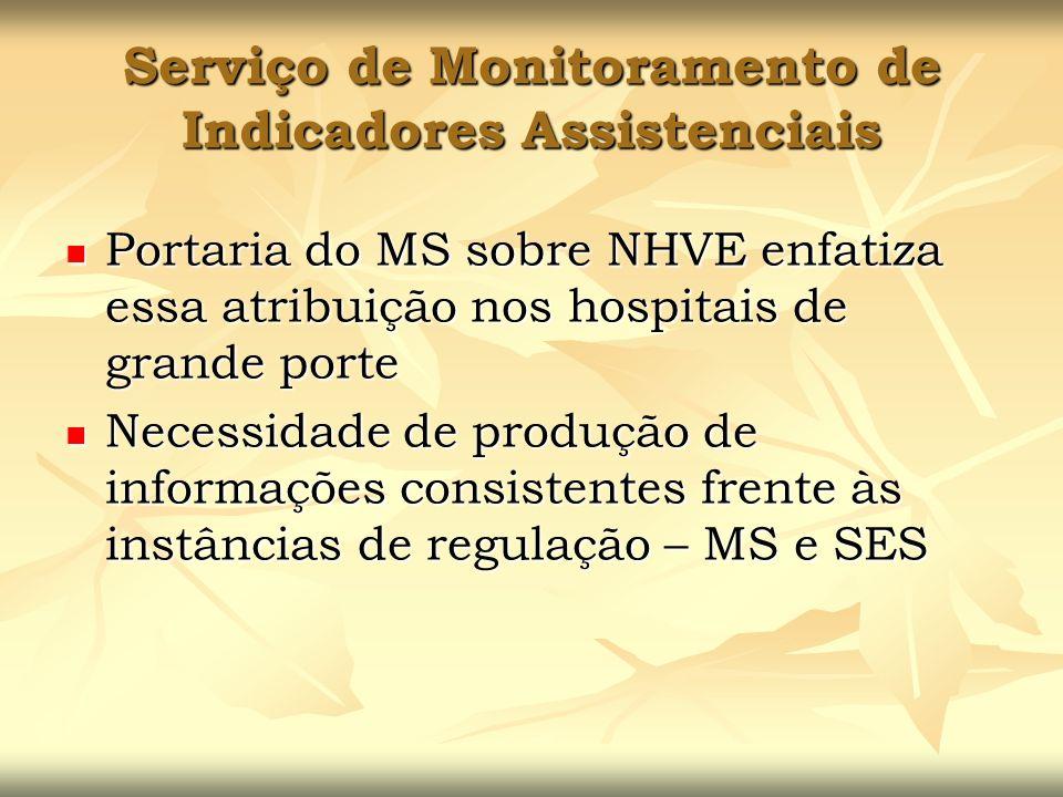 Portaria do MS sobre NHVE enfatiza essa atribuição nos hospitais de grande porte Portaria do MS sobre NHVE enfatiza essa atribuição nos hospitais de g