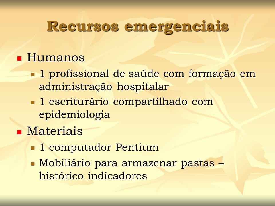 Recursos emergenciais Humanos Humanos 1 profissional de saúde com formação em administração hospitalar 1 profissional de saúde com formação em adminis