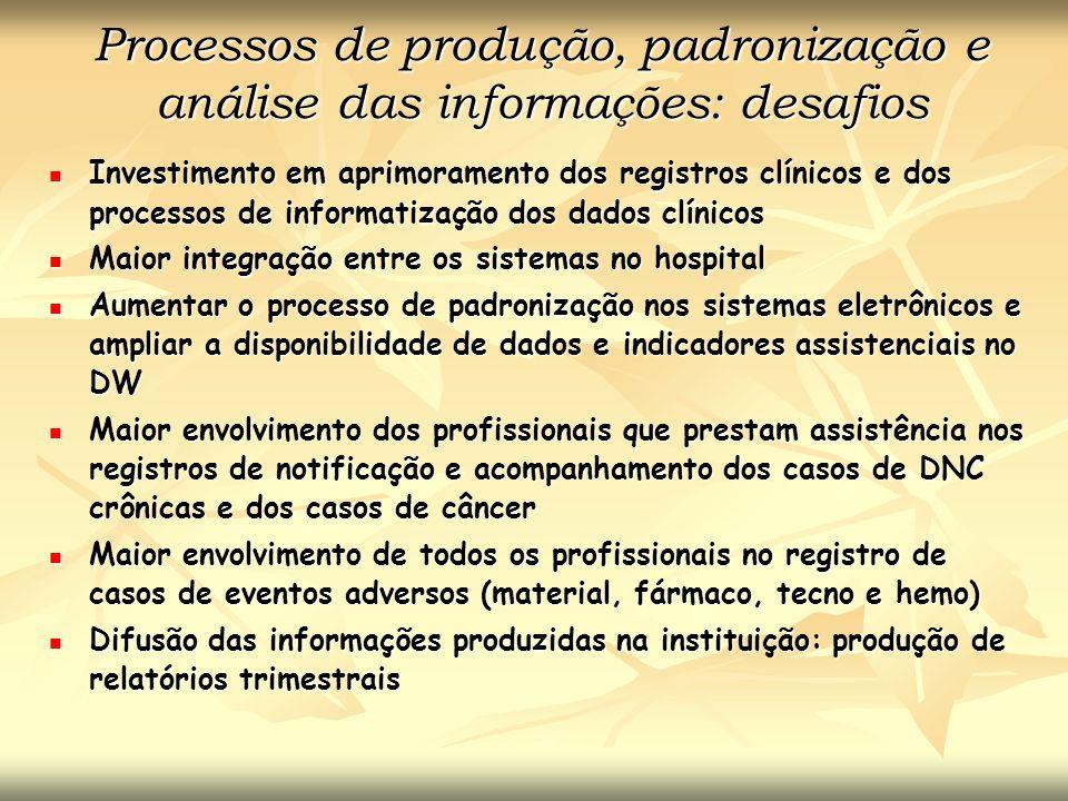 Processos de produção, padronização e análise das informações: desafios Investimento em aprimoramento dos registros clínicos e dos processos de inform