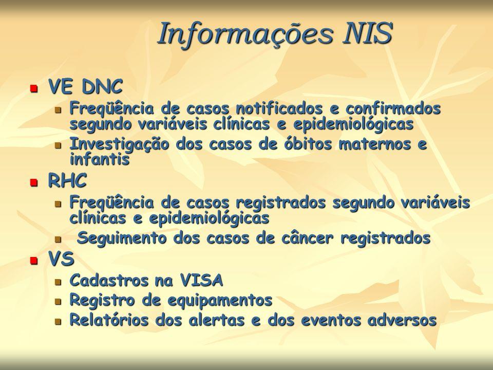 Informações NIS VE DNC VE DNC Freqüência de casos notificados e confirmados segundo variáveis clínicas e epidemiológicas Freqüência de casos notificad